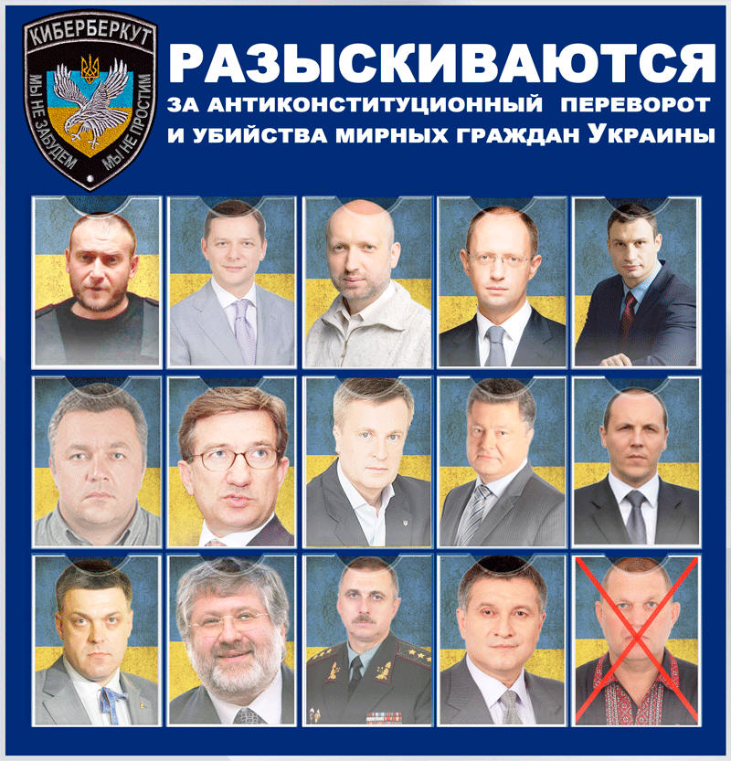 Wanted Ukrainian Nazis